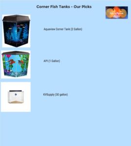 corner fish tank infographic